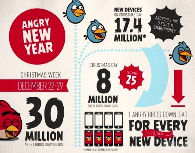 Angry-birds-holiday-info
