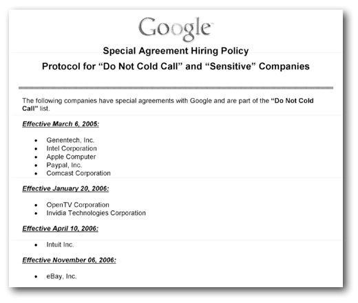 Google-do-not-call-list