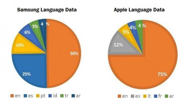 apple-samsung-alwagait-shahzad