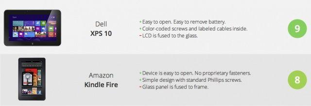 iFixit-repair-guide