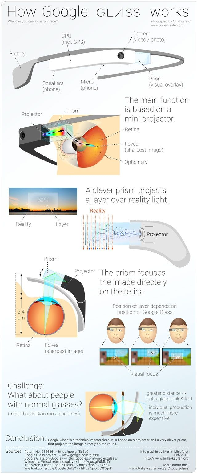 google-glass-infographic1 (1)
