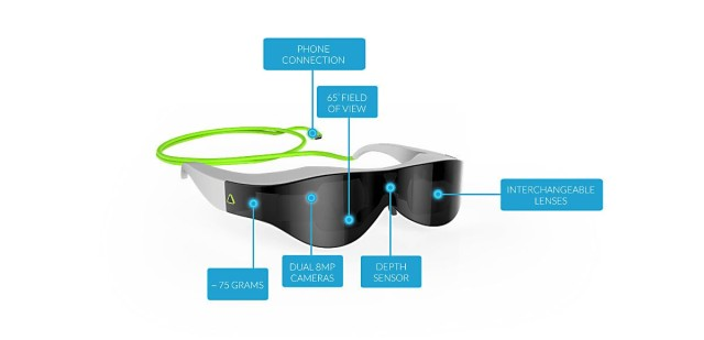 The makers of Atheer One glasses want to bring Android-powered, gesture-based computing to the masses.