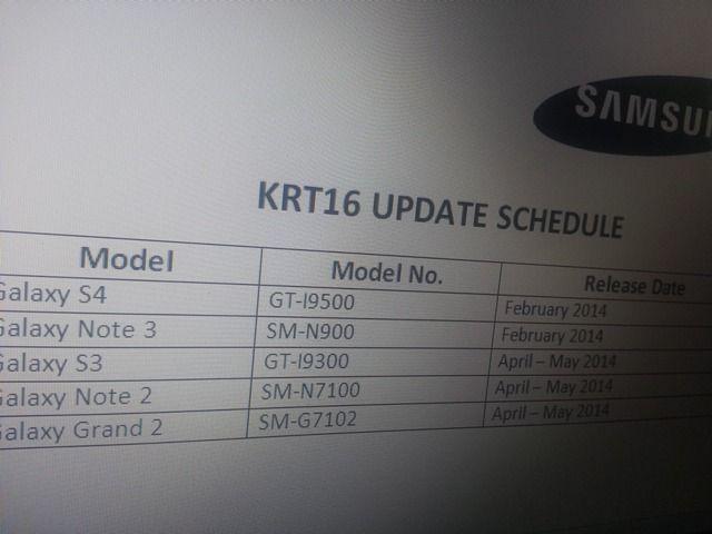 KitKat-S3