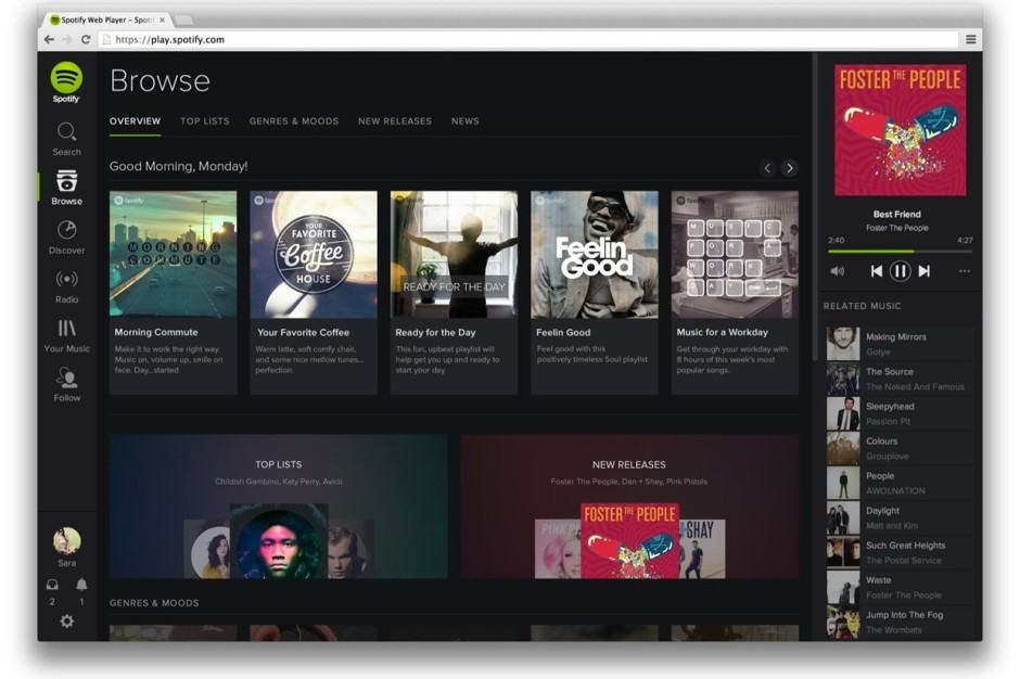 Spotify-Mac
