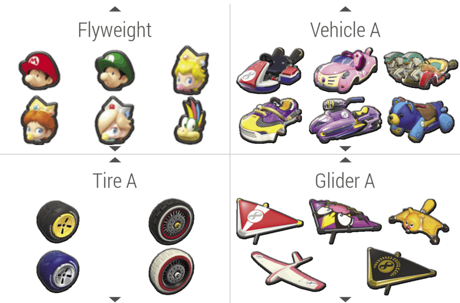 Cult Of Android Choose Your Ideal Mario Kart 8 Setup On Your Smartphone