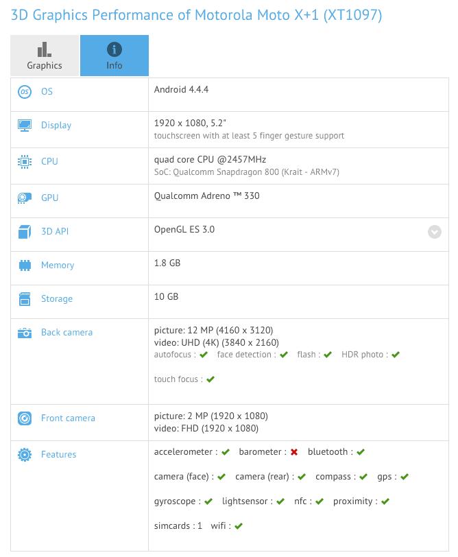 moto-x1-benchmark