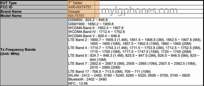 Could this be the new Nexus 7? Image: FCC.