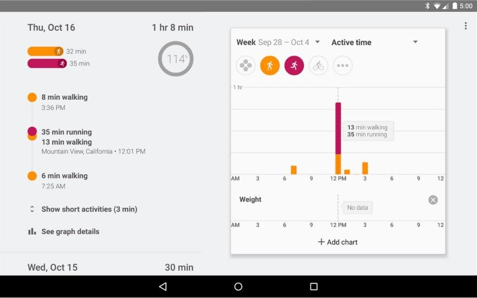 Google Fit is now available to all. Screenshot: Google