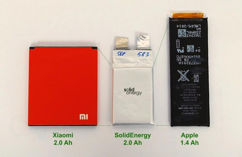SolidEnergy's battery versus comparable products from Xiaomi and Apple. Photo: SolidEnergy