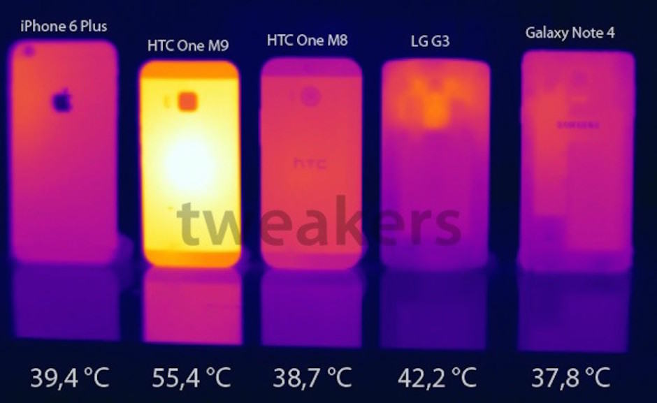The One M9 gets hot, hot, hot. Photo: Tweakers.net