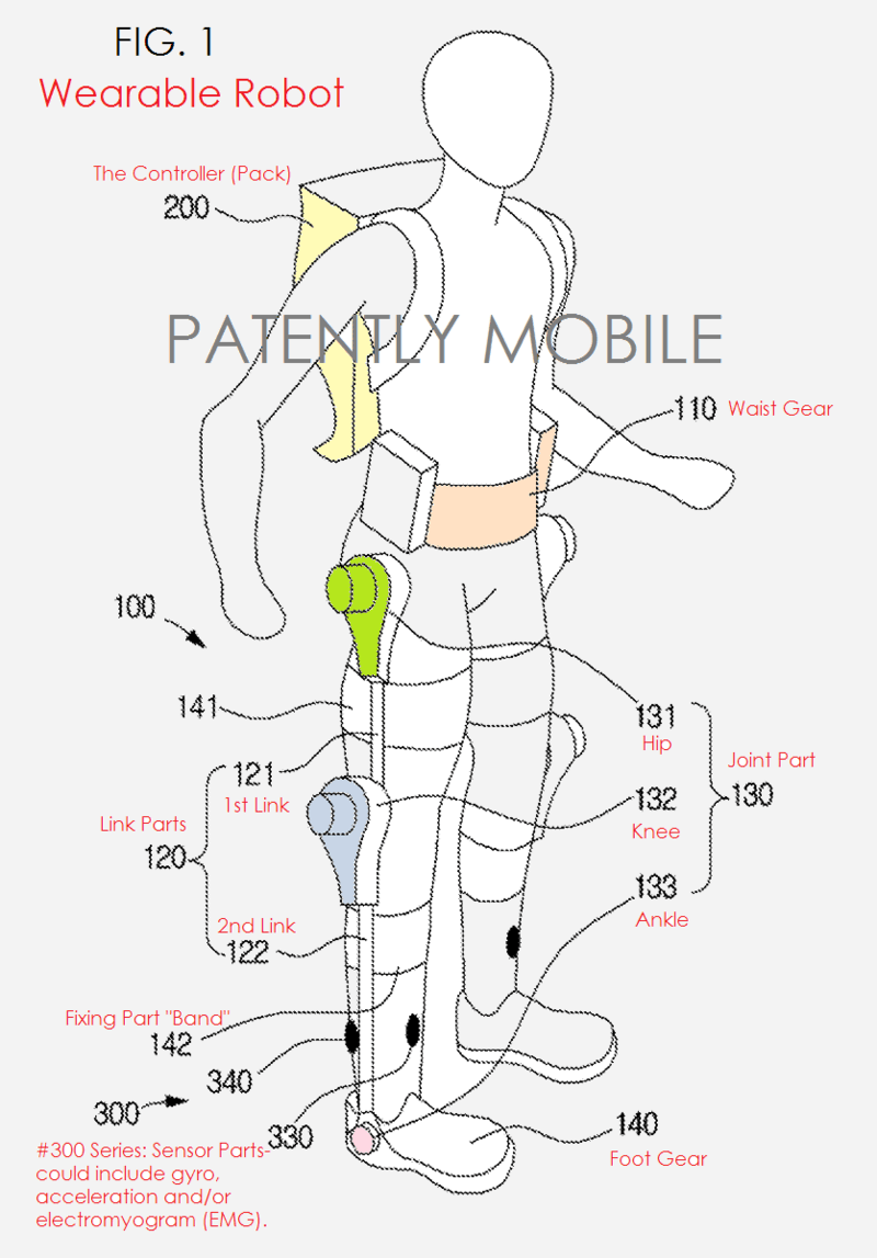 An illustration of how Samsung's exoskeleton may work. Photo:
