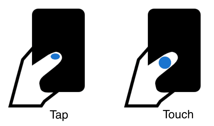 How Android detects 'Force Touch'. Photo: tkgktyk