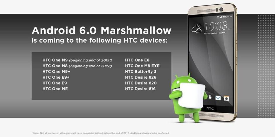 HTC's Marshmallow plans. Photo: HTC