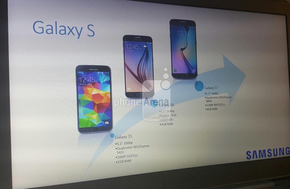 Apparent Samsung slide reveals Galaxy S7 design and specs